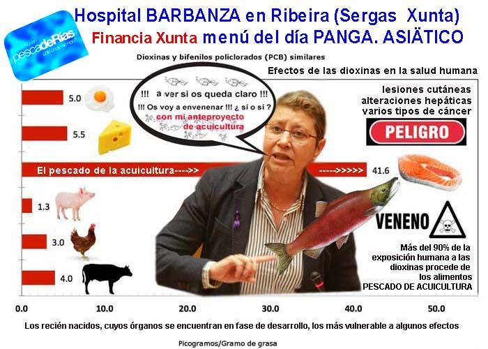 """Especial """"recomendado""""; El Gobierno de Feijóo, utilizando el dinero de la  Xunta financia pescado presuntamente contaminado del Río Mekong (Panga) a  los enfermos de los hospitales gallegos ante la pasividad de la"""